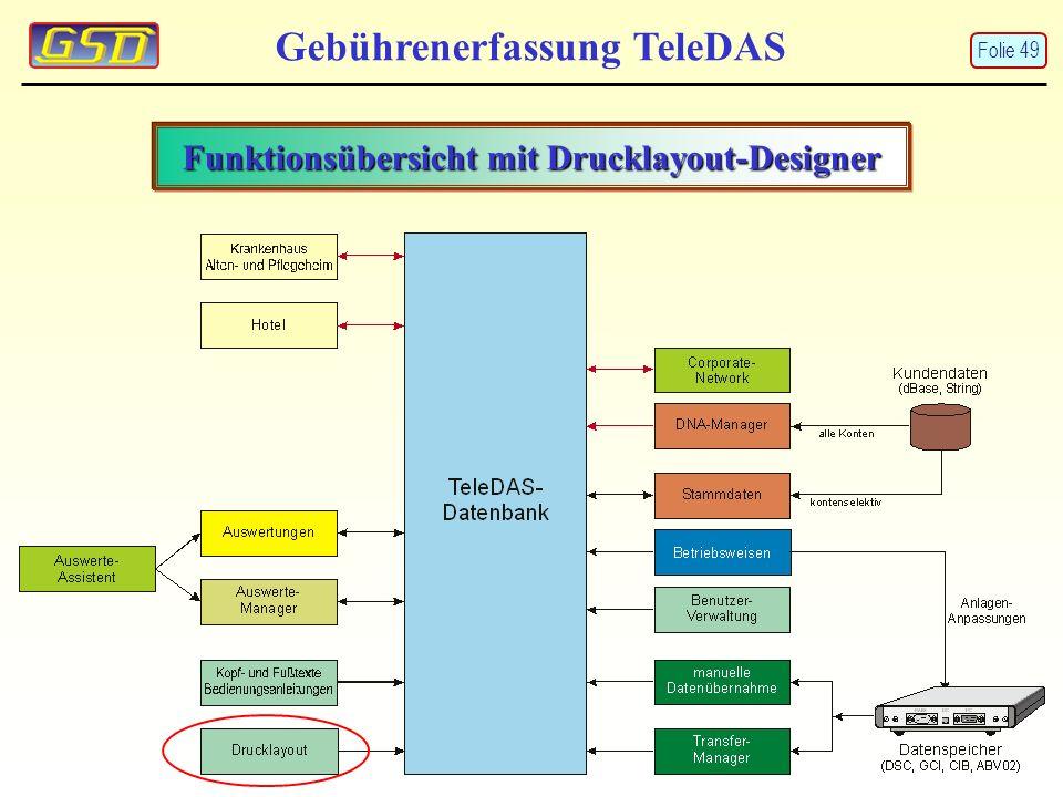 Funktionsübersicht mit Drucklayout-Designer Gebührenerfassung TeleDAS Folie 49