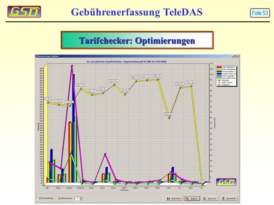 Gebührenerfassung TeleDAS Tarifchecker: Optimierungen Folie 53