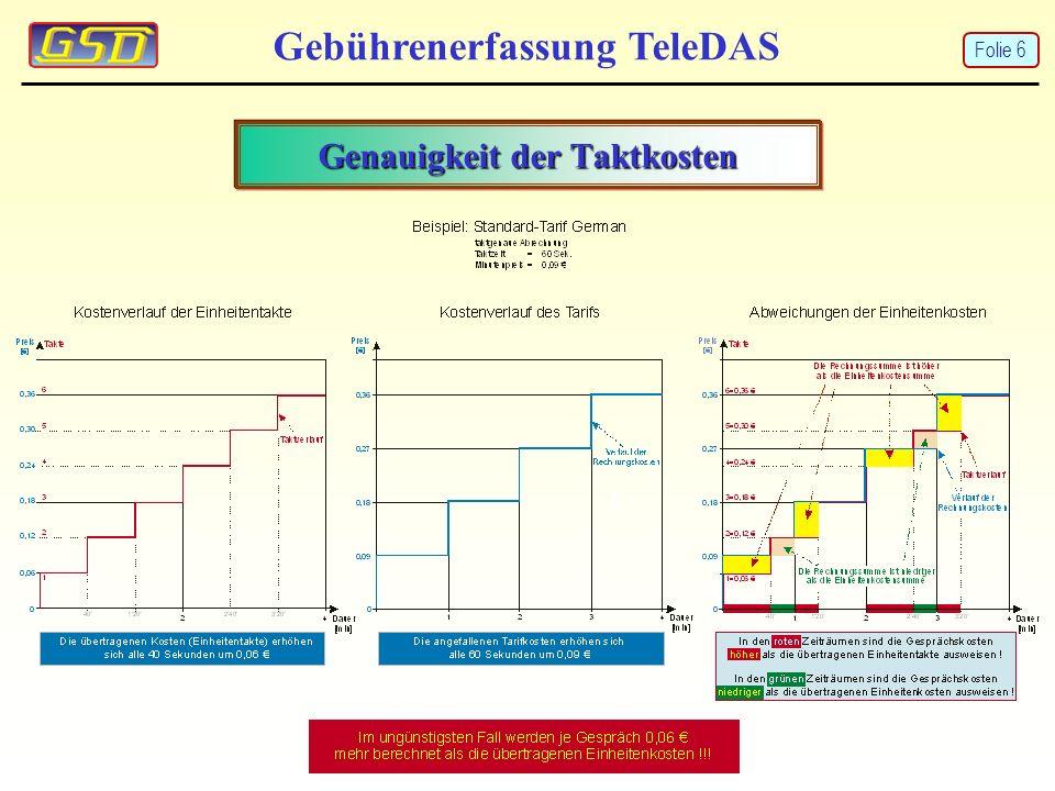 Gebührenerfassung TeleDAS Genauigkeit der Taktkosten Folie 6
