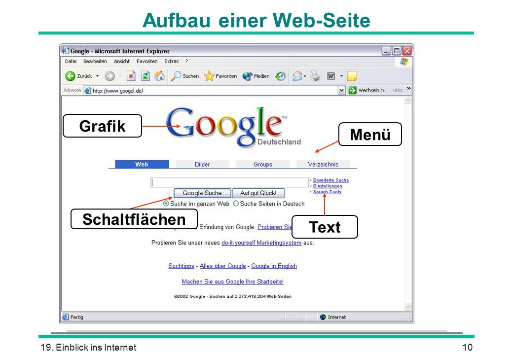 19. Einblick ins Internet10 Aufbau einer Web-Seite Menü Text Grafik Schaltflächen
