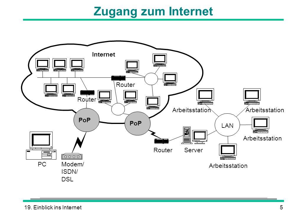 19. Einblick ins Internet5 Zugang zum Internet Internet LAN PoP Router Modem/ ISDN/ DSL Arbeitsstation Server PC Router PoP Arbeitsstation Router