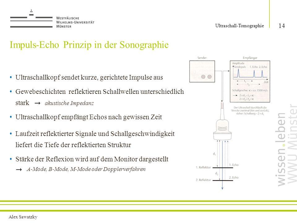 Alex Sawatzky Impuls-Echo Prinzip in der Sonographie 14 Ultraschall-Tomographie Ultraschallkopf sendet kurze, gerichtete Impulse aus Gewebeschichten r