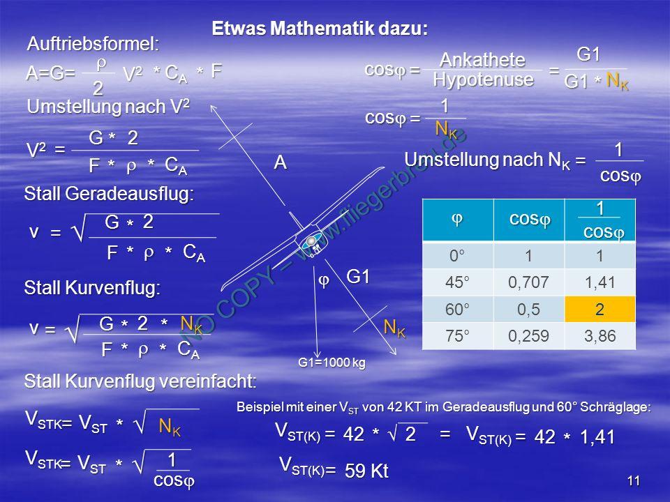 NO COPY – www.fliegerbreu.de 11 G1=1000 kg A G1 NKNKNKNK Etwas Mathematik dazu: Auftriebsformel: V2V2V2V2 A=G= 2 V2V2V2V2 * CACACACA * F Umstellung nach V2V2V2V2 = G2 *F CACACACA * * = * * v * F CACACACA G2 v * = * * * F CACACACA G2 NKNKNKNK Stall Geradeausflug: Stall Kurvenflug: = V STK V ST * NKNKNKNK Stall Kurvenflug vereinfacht: = V STK V ST * 1 cos cos =G1* Ankathete Hypotenuse = G1 NKNKNKNK Umstellung nach N K =1= cos cos NKNKNKNK 1 0°11 45°0,7071,41 60°0,52 75°0,2593,86 cos cos 1 Beispiel mit einer V ST von 42 KT im Geradeausflug und 60° Schräglage: 42 V ST(K) = * 2 42 = * 1,41 = 59 Kt =
