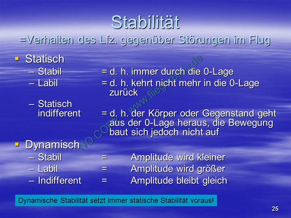 NO COPY – www.fliegerbreu.de 25 Stabilität =Verhalten des Lfz.