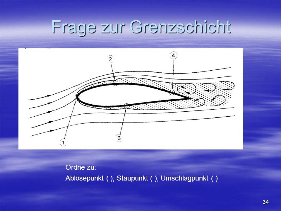 NO COPY – www.fliegerbreu.de 34 Frage zur Grenzschicht Ordne zu: Ablösepunkt ( ), Staupunkt ( ), Umschlagpunkt ( )