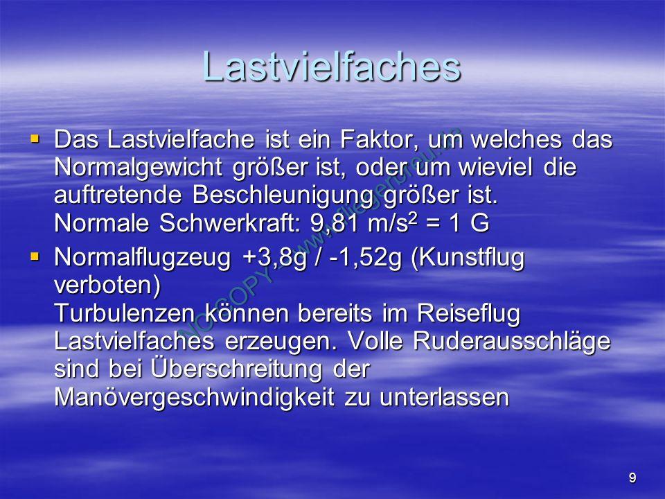 NO COPY – www.fliegerbreu.de 30Flugstabilität Flügelpfeilung Rumpflänge V Form der Flächen Schwerpunkt relativ zu Flächen Druckpunktstabilität Schiffmann7: Abb 4.1.75
