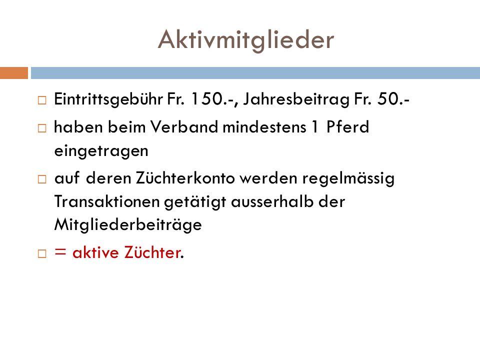 Aktivmitglieder Eintrittsgebühr Fr. 150.-, Jahresbeitrag Fr.