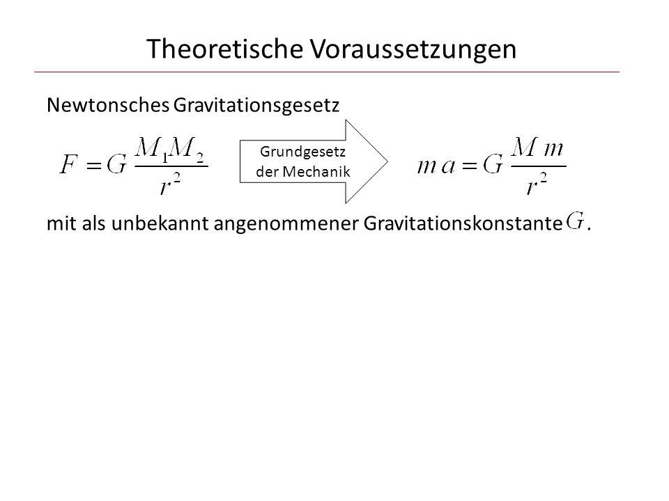 Theoretische Voraussetzungen Newtonsches Gravitationsgesetz mit als unbekannt angenommener Gravitationskonstante. Grundgesetz der Mechanik