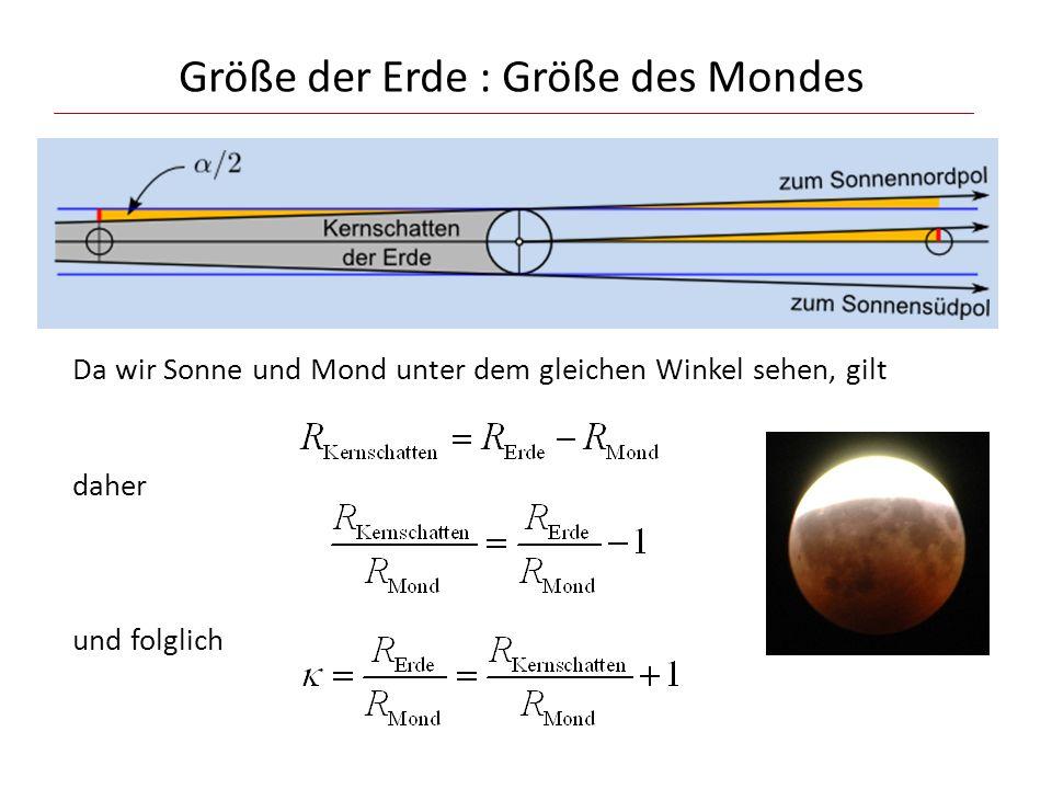 Da wir Sonne und Mond unter dem gleichen Winkel sehen, gilt daher und folglich Größe der Erde : Größe des Mondes