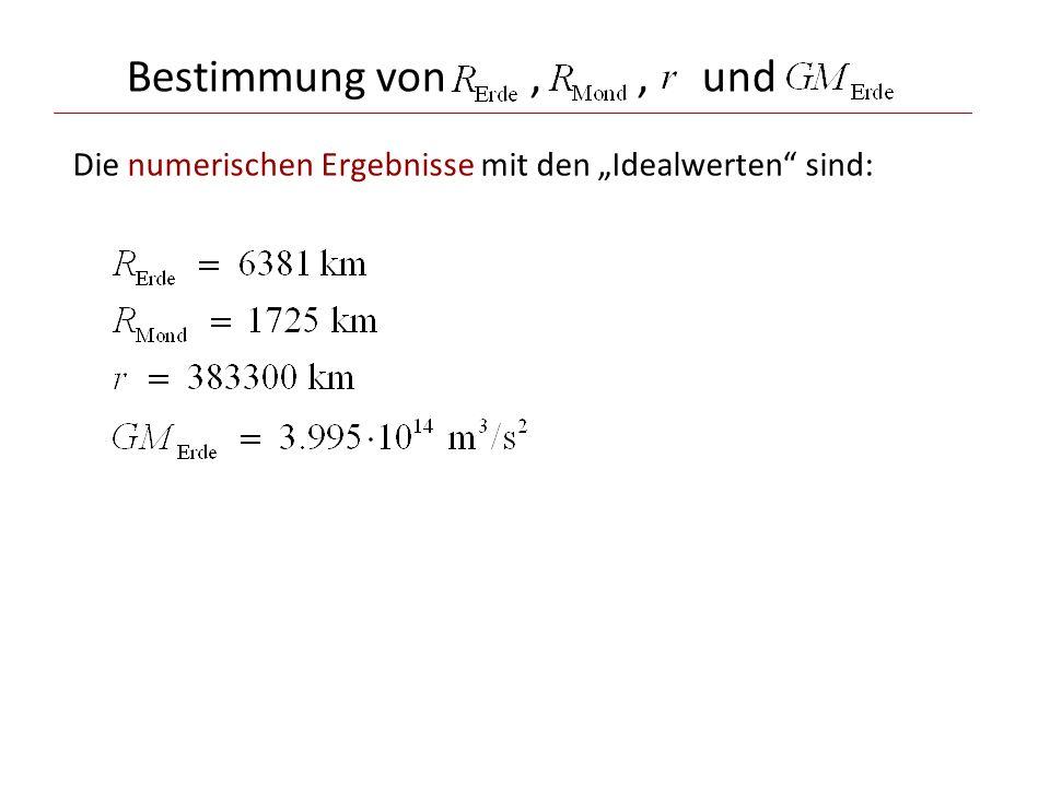 Bestimmung von,, und Die numerischen Ergebnisse mit den Idealwerten sind: