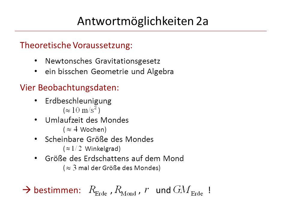 Vier Gleichungen für vier Unbekannte:,, und ! bekannt! nach den Unbekannten auflösen!