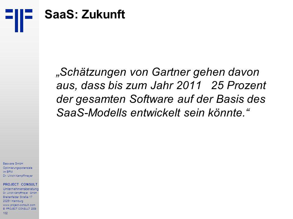 102 Basware GmbH Optimierungspotenziale im BPM Dr.