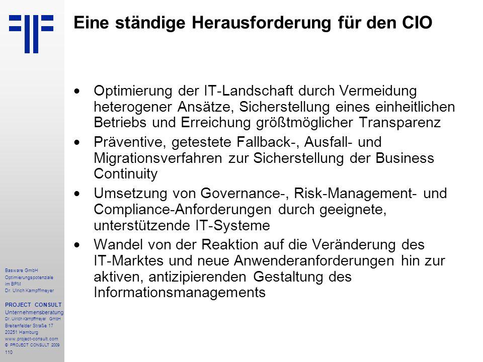 110 Basware GmbH Optimierungspotenziale im BPM Dr.