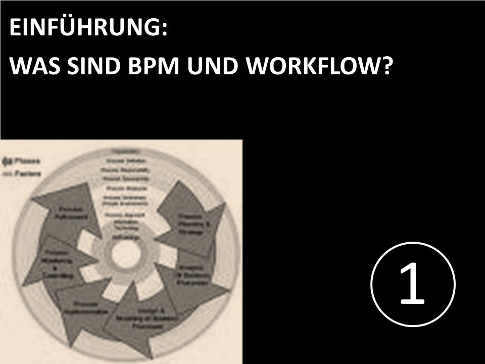 3 Basware GmbH Optimierungspotenziale im BPM Dr. Ulrich Kampffmeyer PROJECT CONSULT Unternehmensberatung Dr. Ulrich Kampffmeyer GmbH Breitenfelder Str