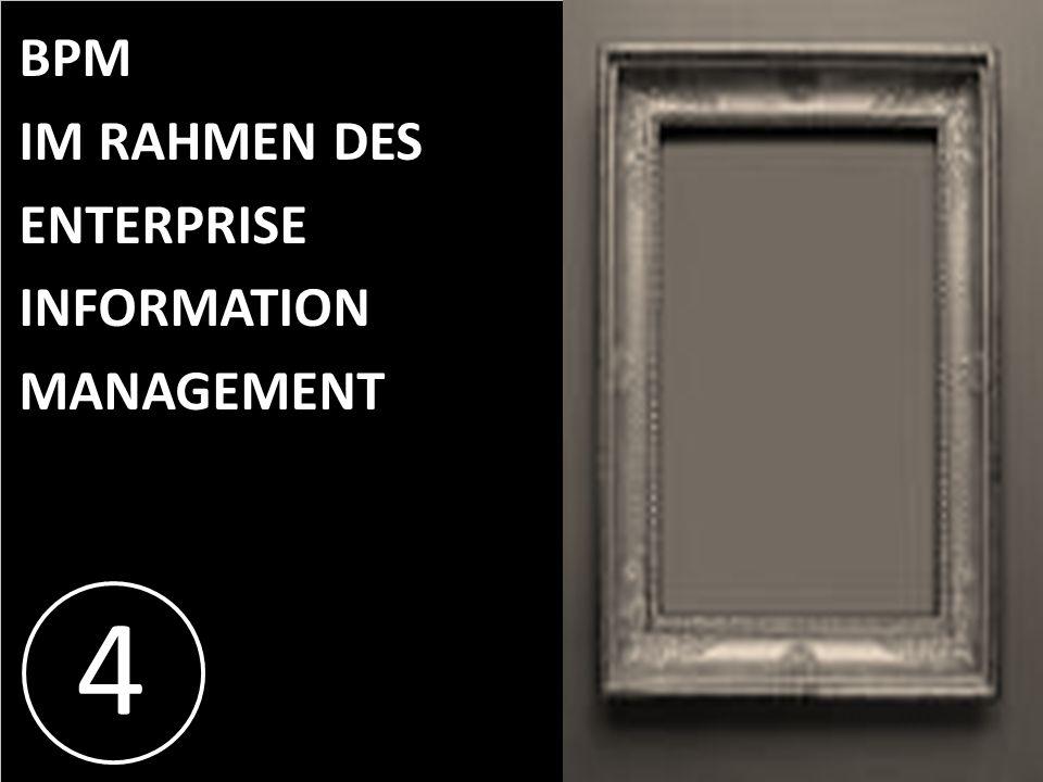 81 Basware GmbH Optimierungspotenziale im BPM Dr.