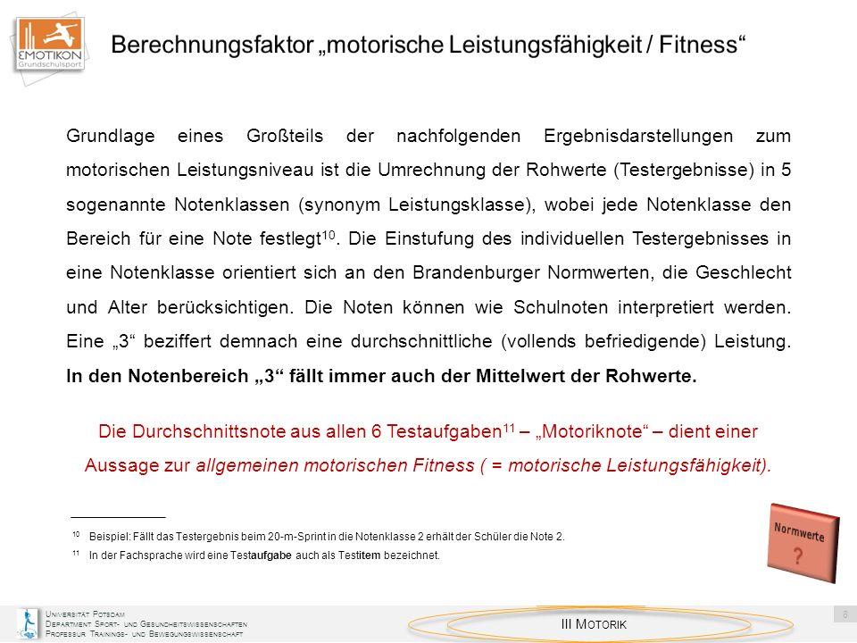 U NIVERSITÄT P OTSDAM D EPARTMENT S PORT - UND G ESUNDHEITSWISSENSCHAFTEN P ROFESSUR T RAININGS - UND B EWEGUNGSWISSENSCHAFT …E RLÄUTERUNGEN … 29 Abkürzungsverzeichnis der Landkreise AbkürzungLandkreis / Kreisfreie Stadt BARBarnim BRBKreisfreie Stadt Brandenburg Havel CBKreisfreie Stadt Cottbus EEElbe-Elster FFKreisfreie Stadt Frankfurt Oder HVLHavelland LDSLandkreis Dahme-Spreewald LOSLandkreis Oder-Spree MOLMärkisch Oberland OHVOberhavel OPROstprignitz-Ruppin OSLOberspreewald Lausitz PKreisfreie Stadt Potsdam (Landeshauptstadt) PMPotsdam Mittelmark PRPrignitz SPNSpree-Neiße TFTeltow-Flämig UMUckermark EE LDS SPN OSL MOL LOS P HVL OPR OHV BAR UM FF CB PR BRB PM TF Staatliche Schulämter: Perleberg Eberswalde Brandenburg Havel Wünsdorf Cottbus Frankfurt Oder Staatliche Schulämter: Perleberg Eberswalde Brandenburg Havel Wünsdorf Cottbus Frankfurt Oder 2 / 2