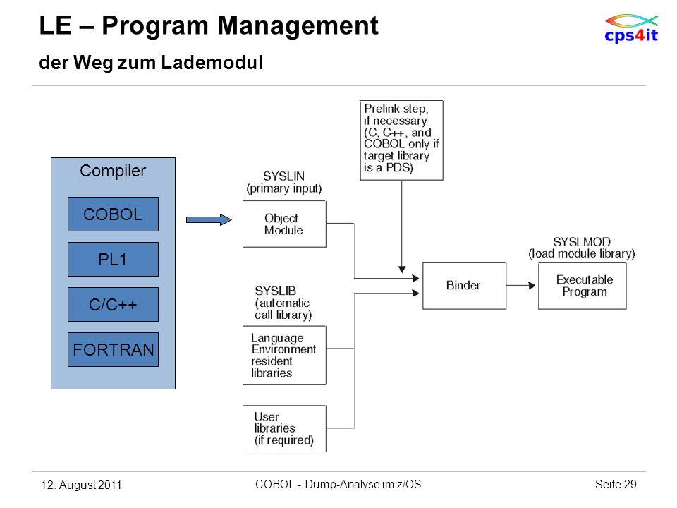 LE – Program Management der Weg zum Lademodul 12. August 2011Seite 29COBOL - Dump-Analyse im z/OS Compiler COBOL PL1 C/C++ FORTRAN