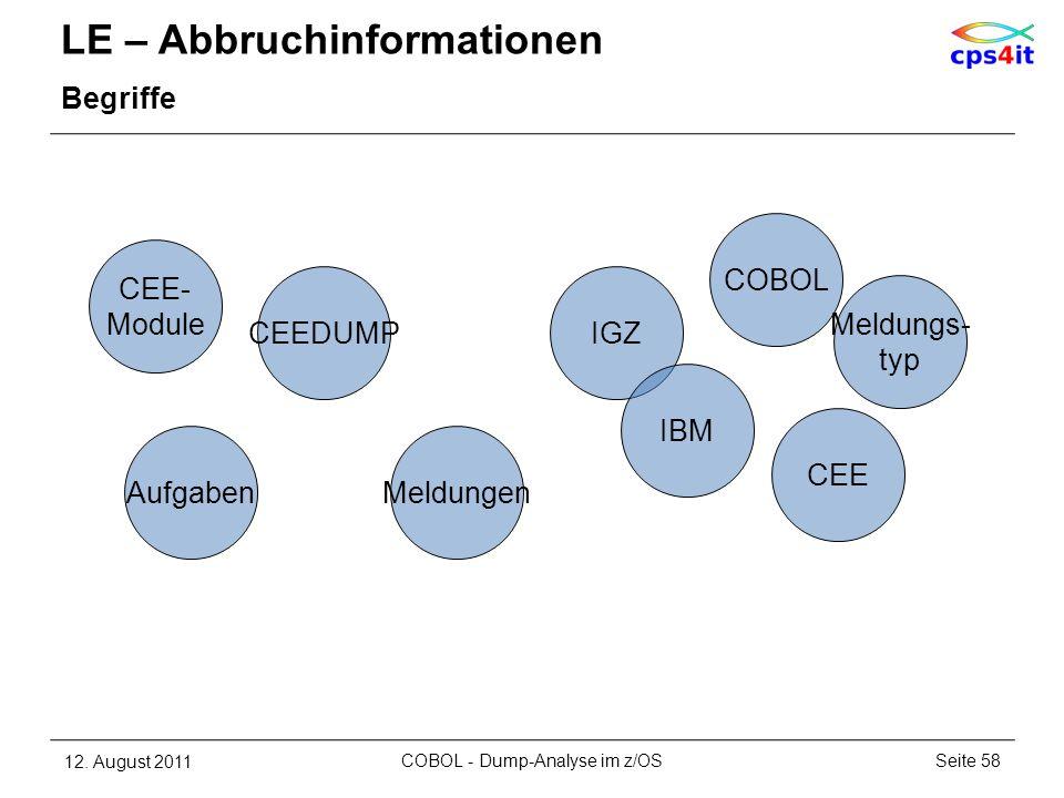 LE – Abbruchinformationen Begriffe 12. August 2011Seite 58COBOL - Dump-Analyse im z/OS Meldungen CEE Meldungs- typ Aufgaben IGZ COBOL CEE- Module IBM