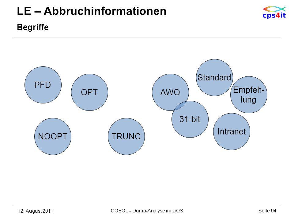 LE – Abbruchinformationen Begriffe 12. August 2011Seite 94COBOL - Dump-Analyse im z/OS TRUNC Intranet Empfeh- lung NOOPT AWO Standard PFD 31-bit OPT