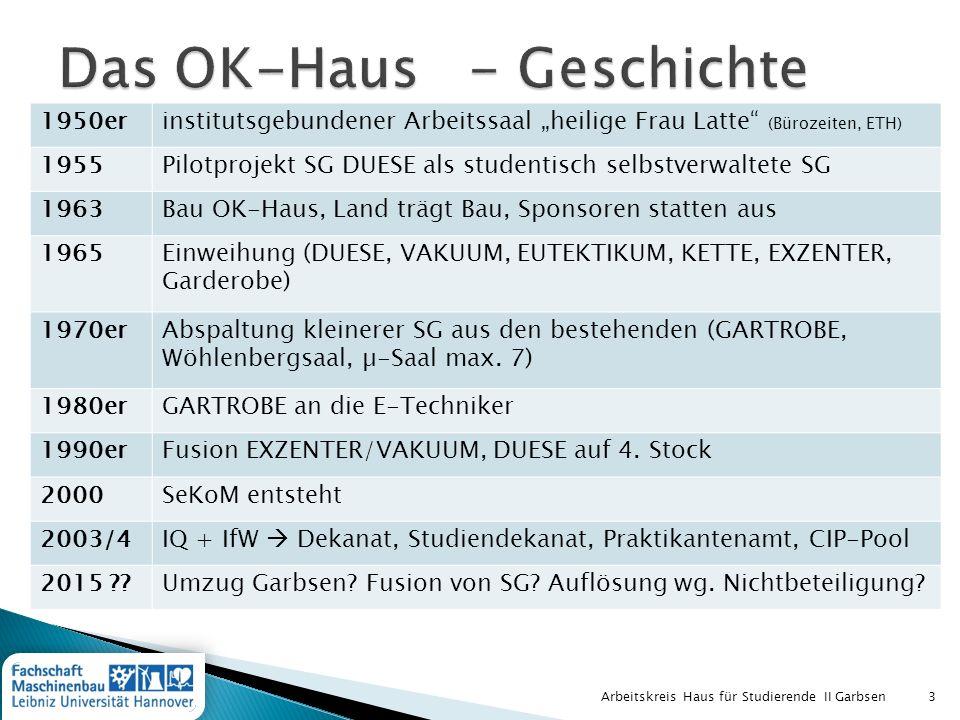 einmalig in Deutschland selbstverwaltet Unterstützung im Studium Semester-übergreifender Austausch Arbeitskreis Haus für Studierende II Garbsen4