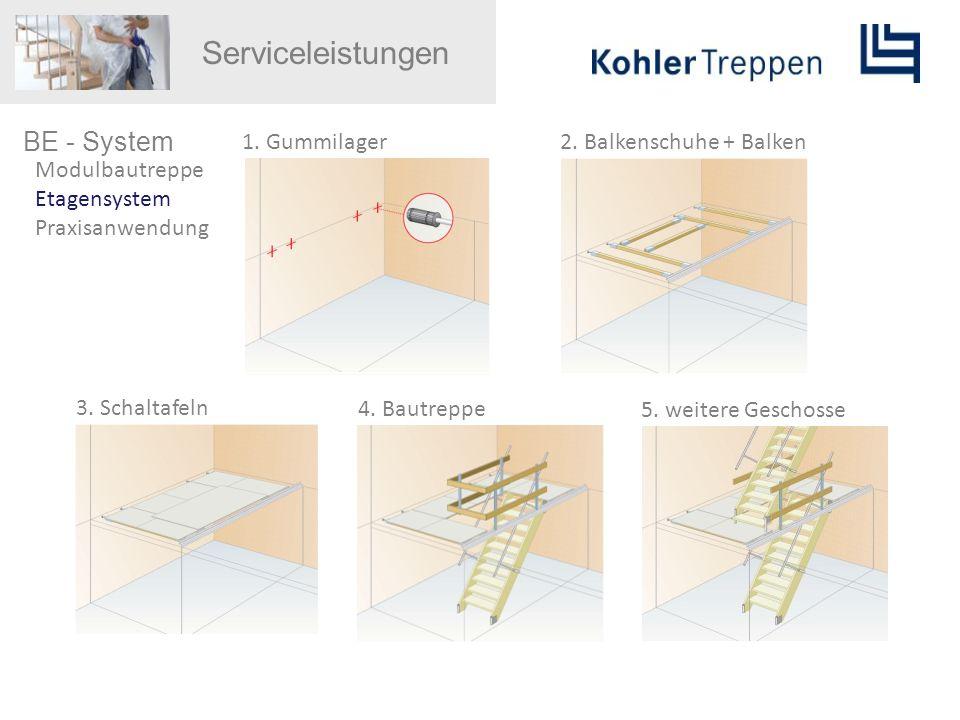 Serviceleistungen BE - System Modulbautreppe Etagensystem Praxisanwendung 1. Gummilager2. Balkenschuhe + Balken 3. Schaltafeln 4. Bautreppe 5. weitere