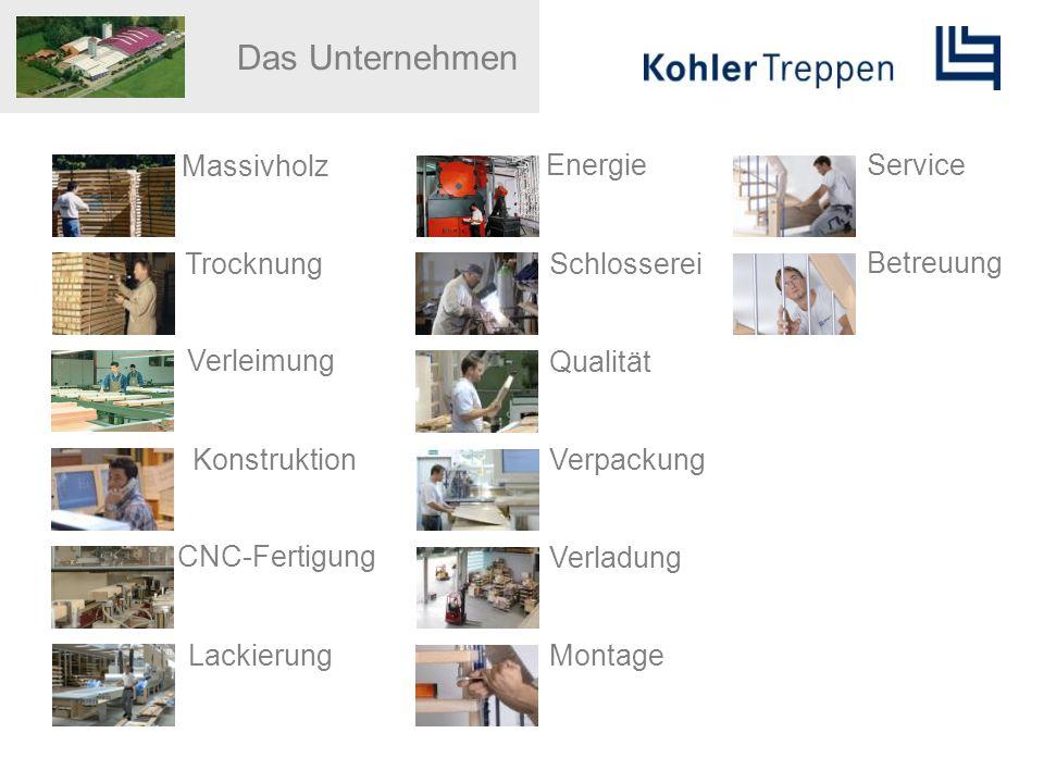 Serviceleistungen BE - System Modulbautreppe Etagensystem Praxisanwendung 1.