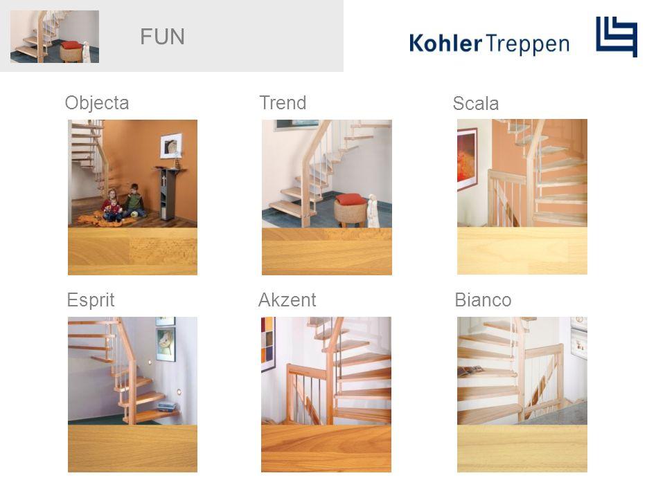 Deckenkante Estrichbegrenzungsblech Holzblende Zulassung CE- Zulassung Wandlagerung Double-Gum Wangenlager Betonlager Technik im Detail