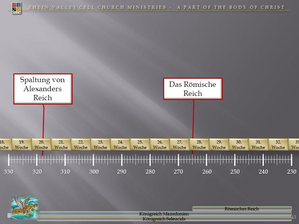 RHEIN VALLEY CELL CHURCH MINISTRIES - A PART OF THE BODY OF CHRIST Das Römische Reich Spaltung von Alexanders Reich 330320310300290280270260250240230