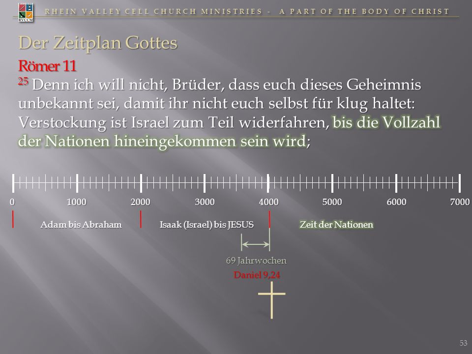 RHEIN VALLEY CELL CHURCH MINISTRIES - A PART OF THE BODY OF CHRIST 01000200030004000500060007000 Der Zeitplan Gottes Adam bis Abraham Isaak (Israel) b