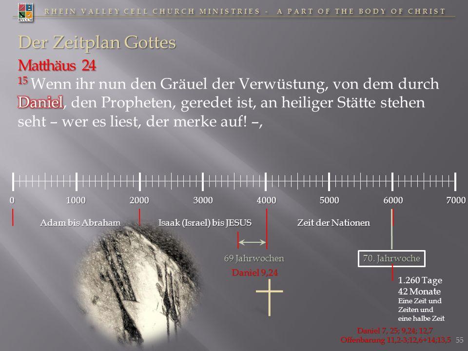 RHEIN VALLEY CELL CHURCH MINISTRIES - A PART OF THE BODY OF CHRIST 01000200030004000500060007000 Der Zeitplan Gottes Adam bis Abraham Isaak (Israel) b