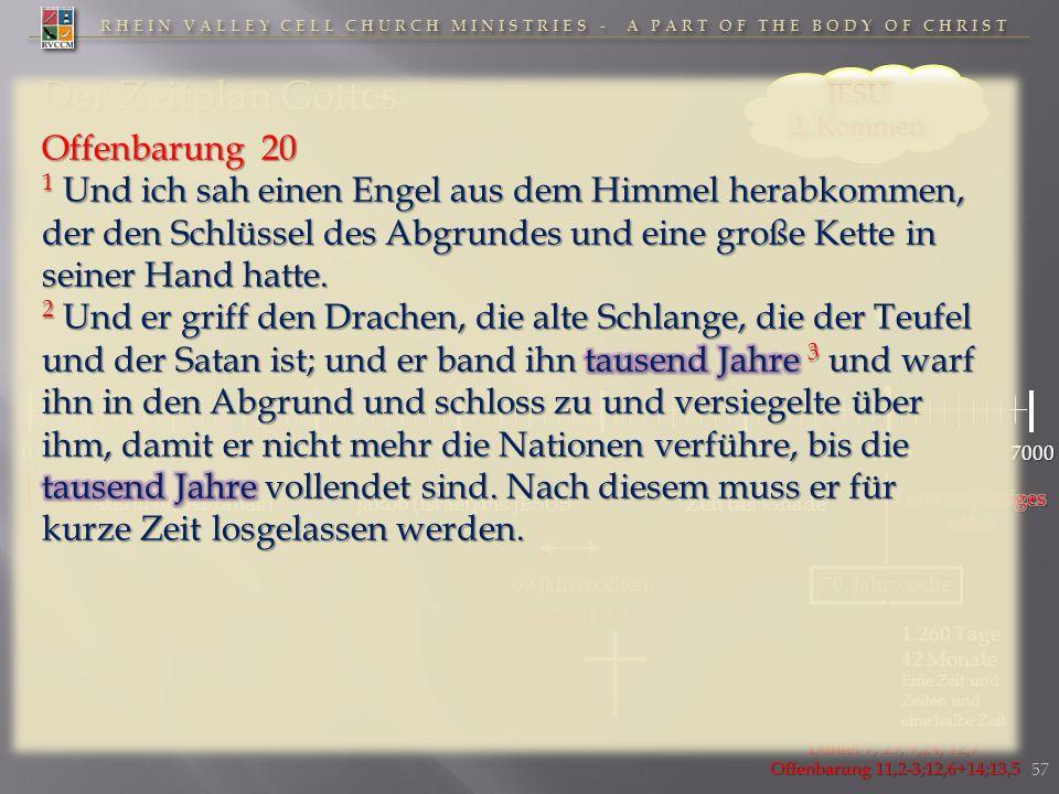 RHEIN VALLEY CELL CHURCH MINISTRIES - A PART OF THE BODY OF CHRIST 01000200030004000500060007000 Der Zeitplan Gottes Adam bis Abraham Jakob (Israel) b