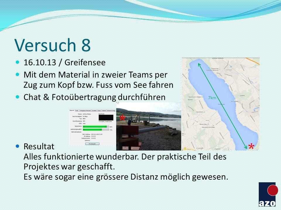 Versuch 8 16.10.13 / Greifensee Mit dem Material in zweier Teams per Zug zum Kopf bzw. Fuss vom See fahren Chat & Fotoübertragung durchführen Resultat