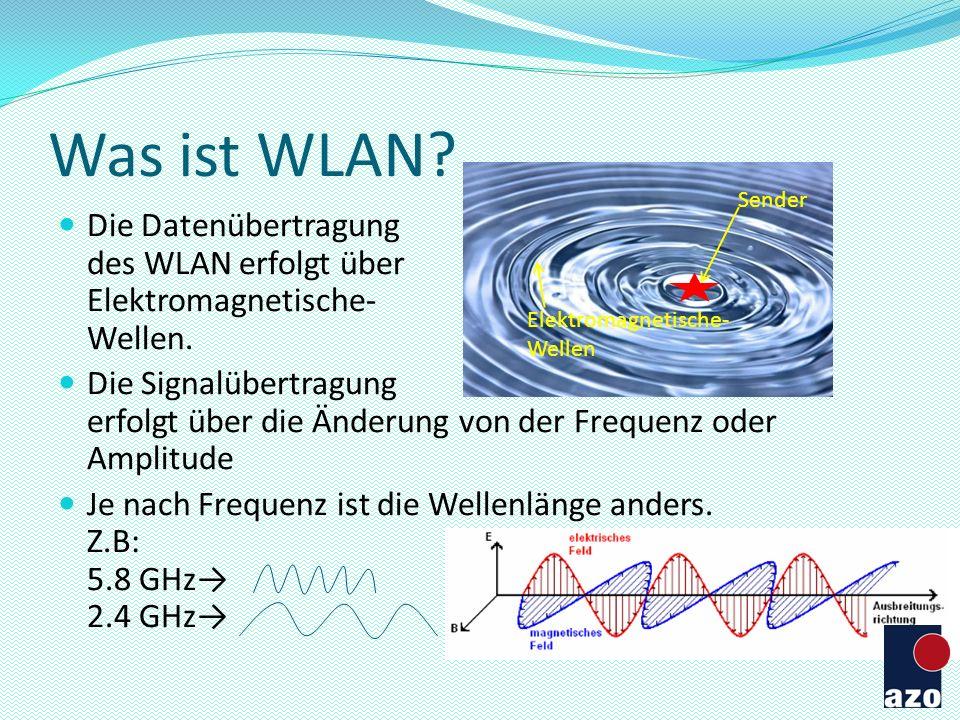 Was ist WLAN? Die Datenübertragung des WLAN erfolgt über Elektromagnetische- Wellen. Die Signalübertragung erfolgt über die Änderung von der Frequenz
