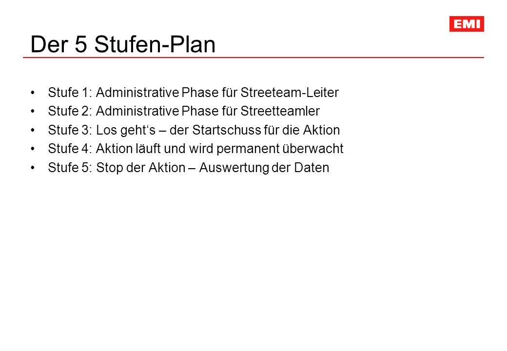 Der 5 Stufen-Plan Stufe 1: Administrative Phase für Streeteam-Leiter Stufe 2: Administrative Phase für Streetteamler Stufe 3: Los gehts – der Startschuss für die Aktion Stufe 4: Aktion läuft und wird permanent überwacht Stufe 5: Stop der Aktion – Auswertung der Daten