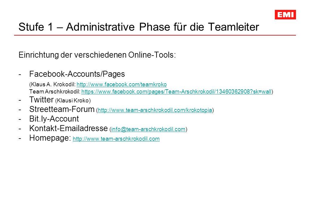 Stufe 1 – Administrative Phase für die Teamleiter Einrichtung der verschiedenen Online-Tools: -Facebook-Accounts/Pages (Klaus A. Krokodil: http://www.