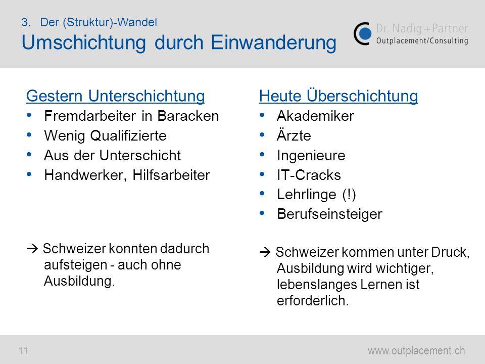 www.outplacement.ch 11 Gestern Unterschichtung Fremdarbeiter in Baracken Wenig Qualifizierte Aus der Unterschicht Handwerker, Hilfsarbeiter Schweizer