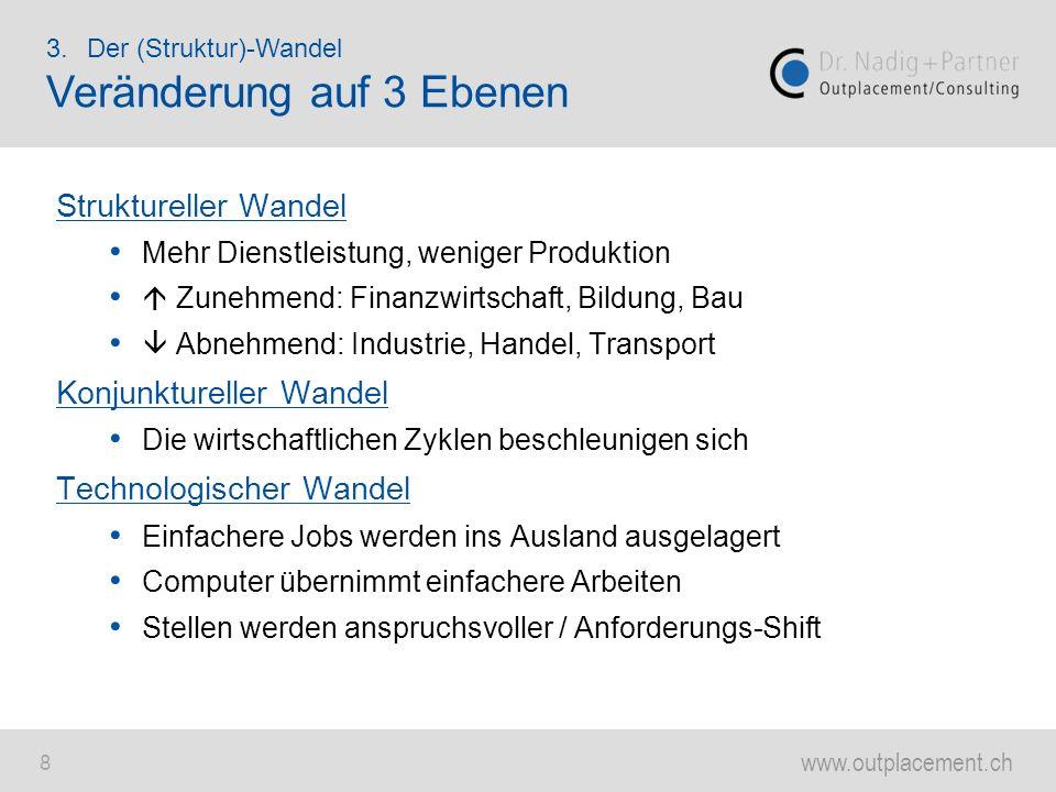 www.outplacement.ch 8 Struktureller Wandel Mehr Dienstleistung, weniger Produktion Zunehmend: Finanzwirtschaft, Bildung, Bau Abnehmend: Industrie, Han