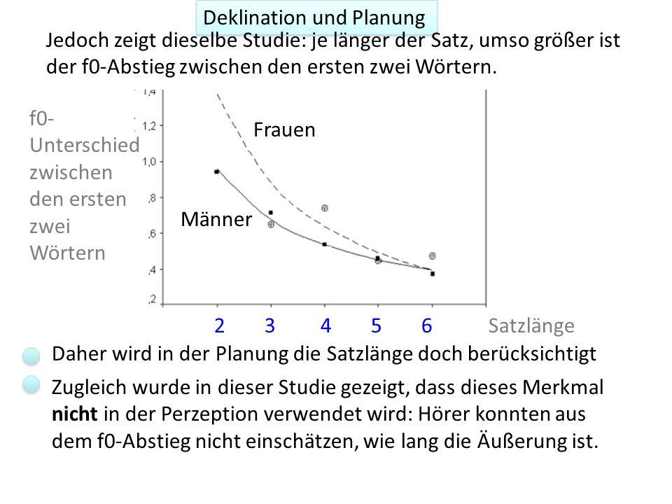 Die Ergebnisse in van Heuven (2004) zeigen, dass die erste Gipfelhöhe kaum von der Äußerungslänge beeinflusst wird. Deklination und Planung Männer Fra