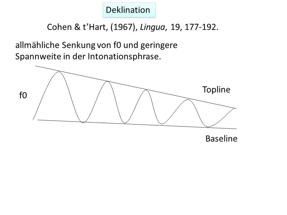 1. Deklination und: 2. Downstep in Tonsprachen in Intonationssprachen Planung Finale Senkung Prominenz f0-Reset
