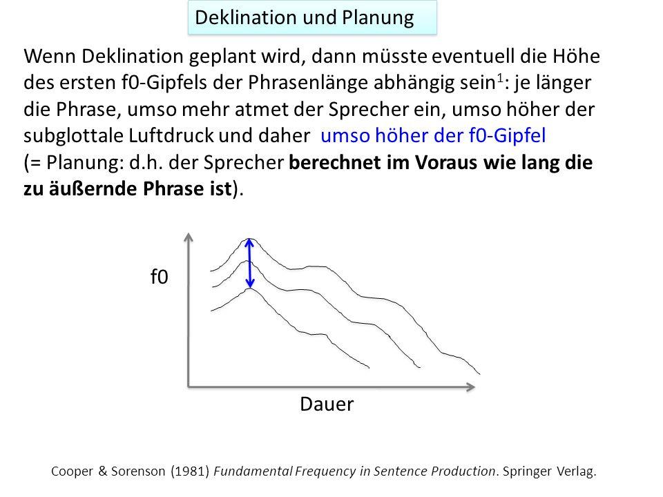 Deklination und Planung Eine umstrittene Frage ist, of Deklination physiologisch bedingt ist, oder geplant wird. 1. Thorsen, N. (1978). Aspects of Dan