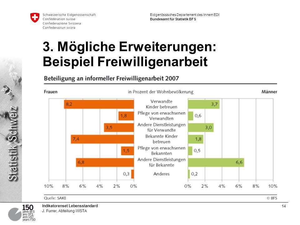 14 Indikatorenset Lebensstandard J. Furrer, Abteilung WISTA Eidgenössisches Departement des Innern EDI Bundesamt für Statistik BFS 3. Mögliche Erweite