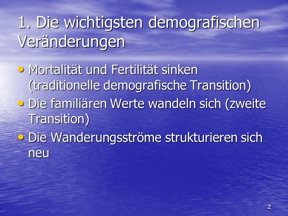 3 Ende des Wachstums Die Bevölkerung der Schweiz hat sich im 20.