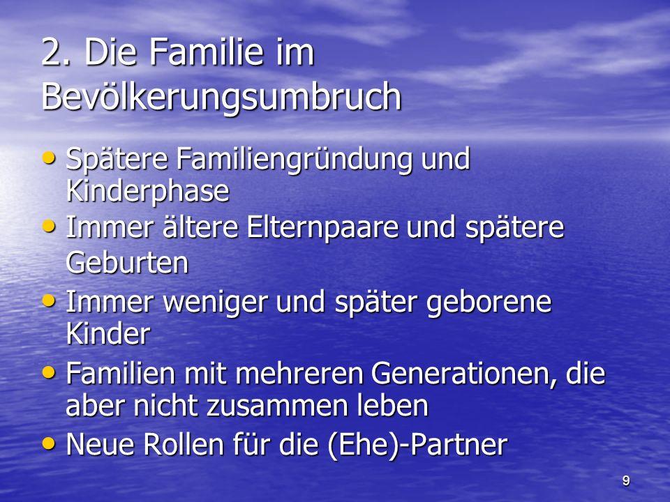 10 Die Familiengründung Die Partnerschaften entstehen im selben Alter wie früher, die symbolische Familiengründung (Heirat, Geburt der Kinder) erfolgen aber später.