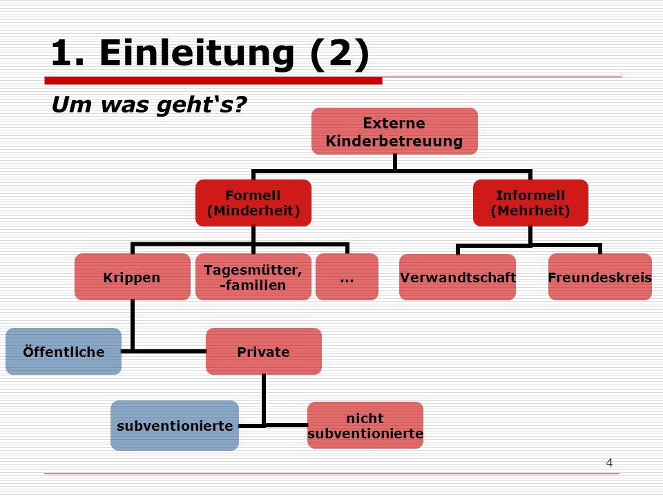 5 2.Regulierung (1) Weshalb Regulierung im Krippenmarkt.