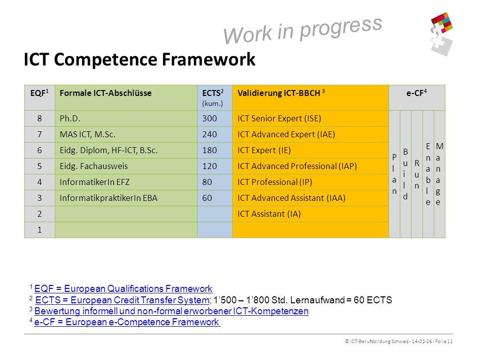 © ICT-Berufsbildung Schweiz - 14-02-26 - Folie 12 Danke für Ihre Aufmerksamkeit.