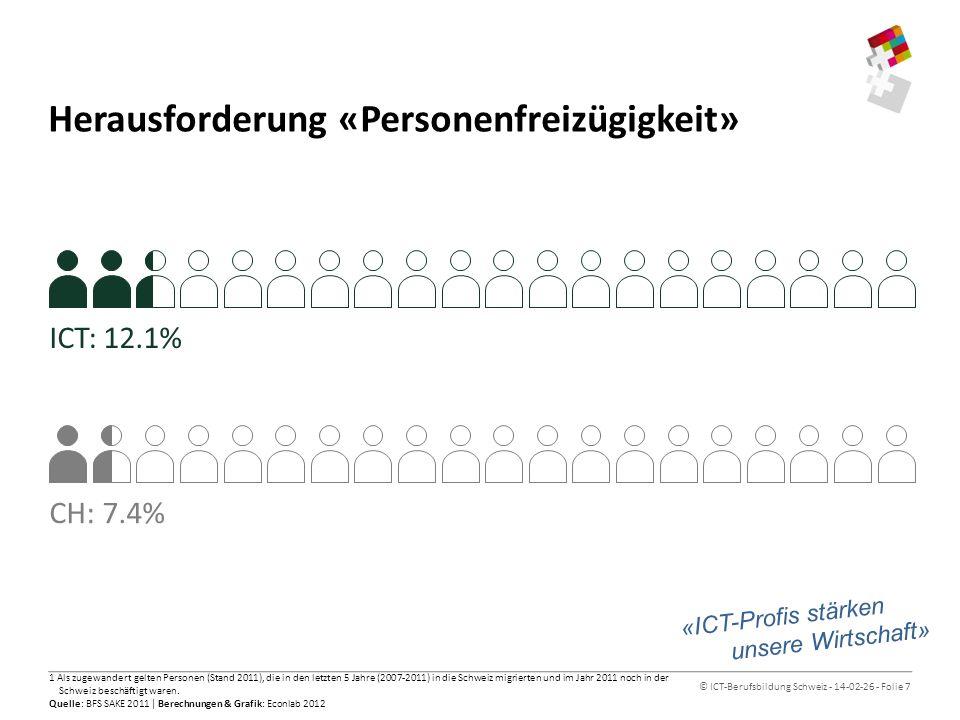 © ICT-Berufsbildung Schweiz - 14-02-26 - Folie 8 Vision ICT-Berufsbildung Schweiz Unternehmen und Verwaltungen finden auf dem schweizerischen Arbeitsmarkt eine genügende Anzahl qualifizierter ICT-Berufsleute.