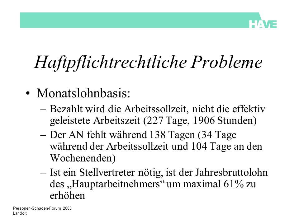 Personen-Schaden-Forum 2003 Landolt Haftpflichtrechtliche Probleme Monatslohnbasis: –Bezahlt wird die Arbeitssollzeit, nicht die effektiv geleistete A