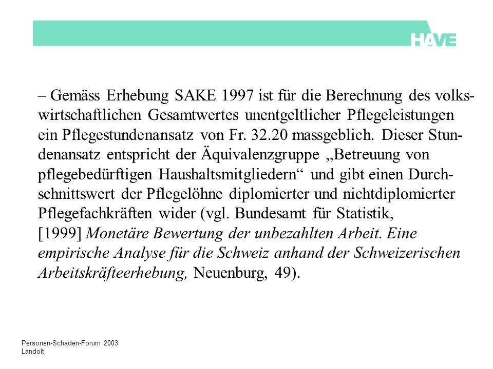 Personen-Schaden-Forum 2003 Landolt – Gemäss Erhebung SAKE 1997 ist für die Berechnung des volks- wirtschaftlichen Gesamtwertes unentgeltlicher Pflegeleistungen ein Pflegestundenansatz von Fr.
