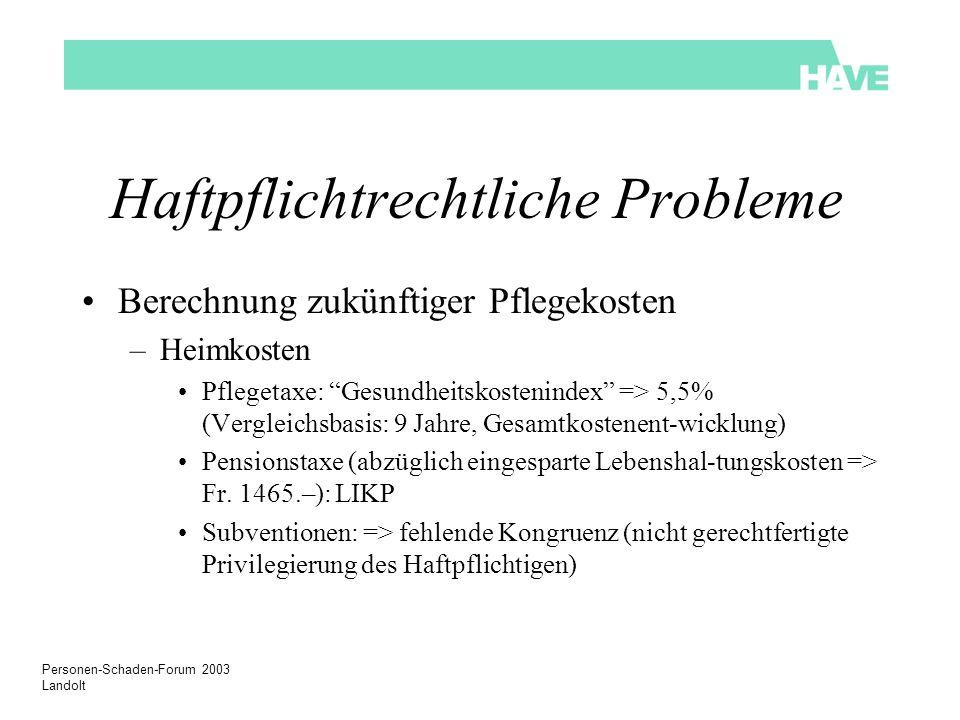 Personen-Schaden-Forum 2003 Landolt Haftpflichtrechtliche Probleme Berechnung zukünftiger Pflegekosten –Heimkosten Pflegetaxe: Gesundheitskostenindex => 5,5% (Vergleichsbasis: 9 Jahre, Gesamtkostenent-wicklung) Pensionstaxe (abzüglich eingesparte Lebenshal-tungskosten => Fr.