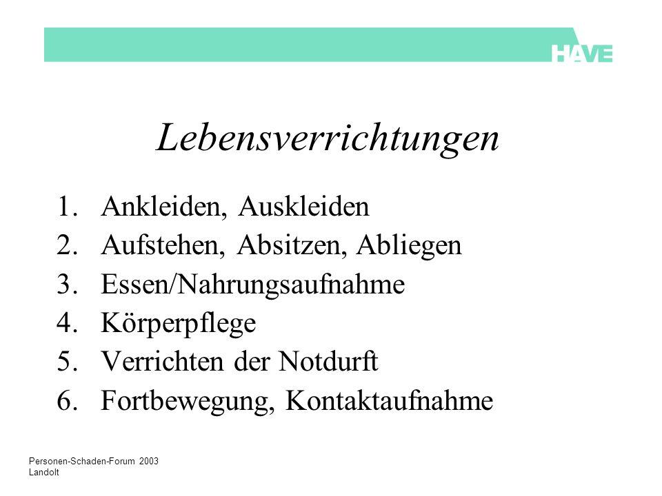 Personen-Schaden-Forum 2003 Landolt Lebensverrichtungen 1.Ankleiden, Auskleiden 2.Aufstehen, Absitzen, Abliegen 3.Essen/Nahrungsaufnahme 4.Körperpfleg